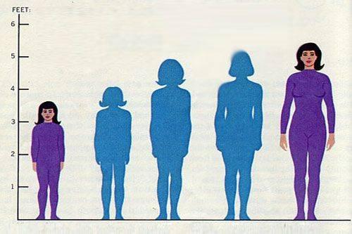 اكتشفي أسرار شخصيتك من خلال طولك ! (2)